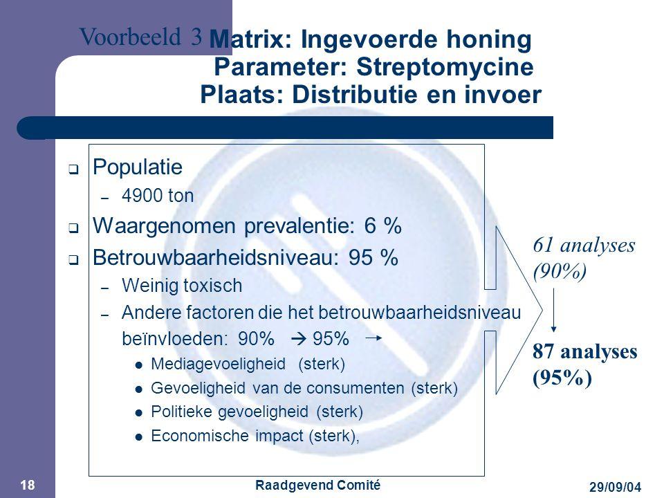 JPM 29/09/04 Raadgevend Comité 18 Matrix: Ingevoerde honing Parameter: Streptomycine Plaats: Distributie en invoer  Populatie – 4900 ton  Waargenomen prevalentie: 6 %  Betrouwbaarheidsniveau: 95 % – Weinig toxisch – Andere factoren die het betrouwbaarheidsniveau beïnvloeden: 90%  95% Mediagevoeligheid (sterk) Gevoeligheid van de consumenten (sterk) Politieke gevoeligheid (sterk) Economische impact (sterk), 61 analyses (90%) 87 analyses (95%) Voorbeeld 3