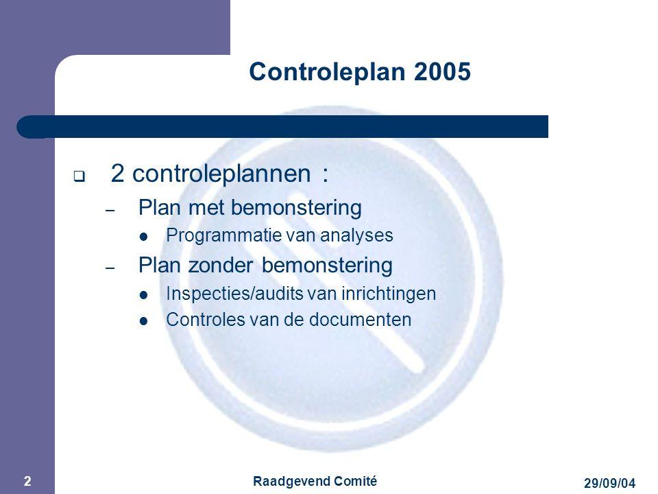JPM 29/09/04 Raadgevend Comité 3 2005 – Plan In aanmerking genomen criteria Resultaten van vroegere controles Advies van de Comités Begrotings- overwegingen Capaciteiten (labo, personeel) Wetgeving controleplannen Aanbevelingen van de EU Risico-analyse Deskundigen- onderzoek