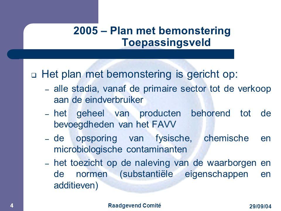 JPM 29/09/04 Raadgevend Comité 5 2005 - Plan met bemonstering Structuur Parameters Plaats van bemonstering Matrix Databank « Access » Analyses (2004-2005) - Wetgeving - Advies WetCom - Dienst - Statistische basis - Memo