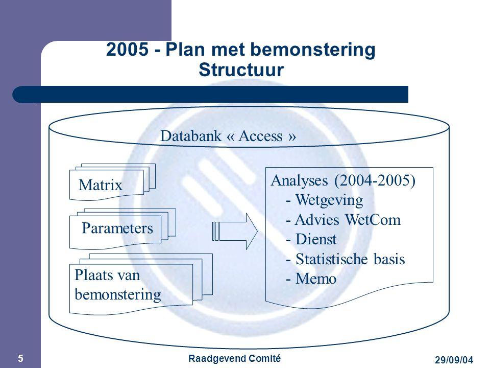 JPM 29/09/04 Raadgevend Comité 6 2005 – Plan met bemonstering Synthese per categorie van producten  Analyses gesorteerd per categorie van producten: – Dierlijke productie: 4.186.936 – Plantaardige productie:16.751 – Bereide producten : 25.362 – Dranken: 2.515 – Water (transformatie) : 840 – Verpakking: 1.190 – Andere producten: 2.550
