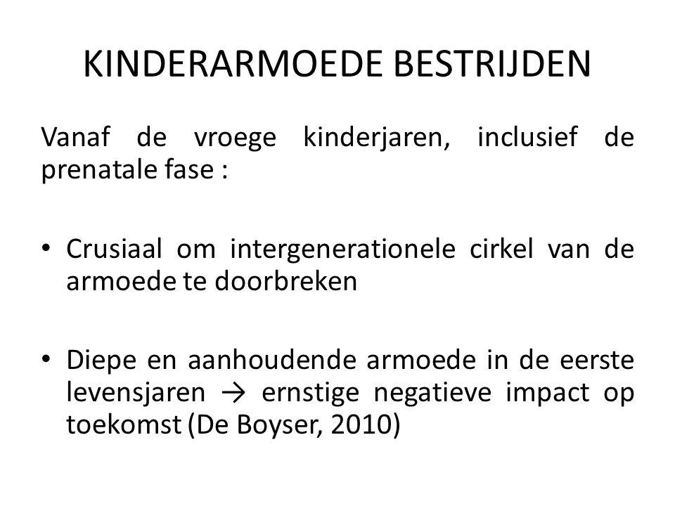KINDERARMOEDE BESTRIJDEN Vanaf de vroege kinderjaren, inclusief de prenatale fase : Gezinsondersteuning in de vroege kinderjaren → grootste RoI (Carneiro & Heckman, 2003)