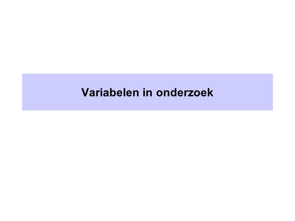 Variabelen Onafhankelijke variabele (independent variable) antecedente conditie –Gecontroleerd door onderzoeker.