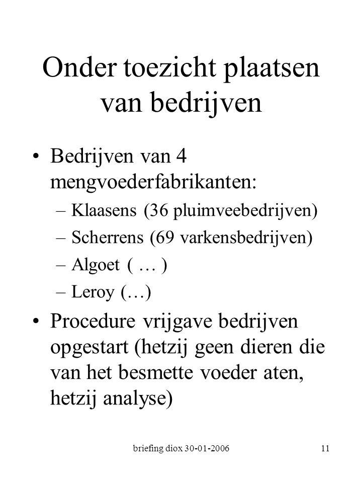 briefing diox 30-01-200611 Onder toezicht plaatsen van bedrijven Bedrijven van 4 mengvoederfabrikanten: –Klaasens (36 pluimveebedrijven) –Scherrens (69 varkensbedrijven) –Algoet ( … ) –Leroy (…) Procedure vrijgave bedrijven opgestart (hetzij geen dieren die van het besmette voeder aten, hetzij analyse)
