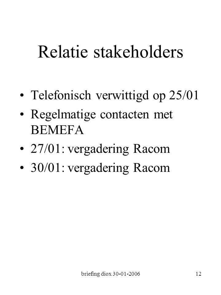 briefing diox 30-01-200612 Relatie stakeholders Telefonisch verwittigd op 25/01 Regelmatige contacten met BEMEFA 27/01: vergadering Racom 30/01: vergadering Racom