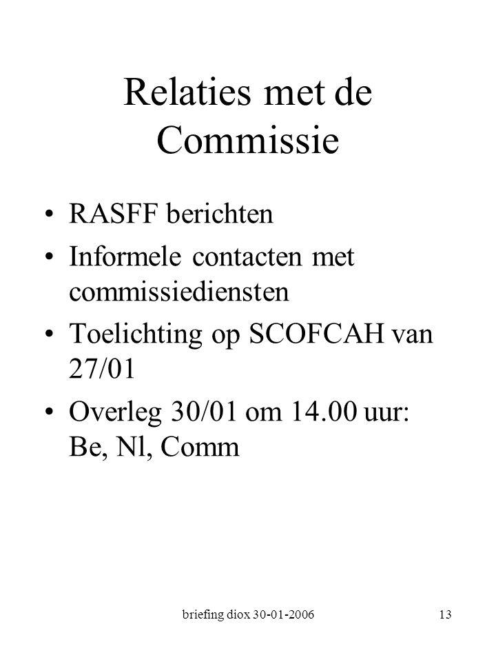 briefing diox 30-01-200613 Relaties met de Commissie RASFF berichten Informele contacten met commissiediensten Toelichting op SCOFCAH van 27/01 Overleg 30/01 om 14.00 uur: Be, Nl, Comm