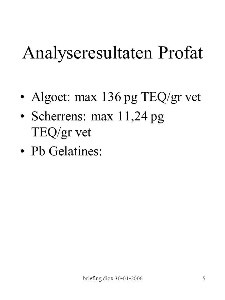 briefing diox 30-01-20065 Analyseresultaten Profat Algoet: max 136 pg TEQ/gr vet Scherrens: max 11,24 pg TEQ/gr vet Pb Gelatines: