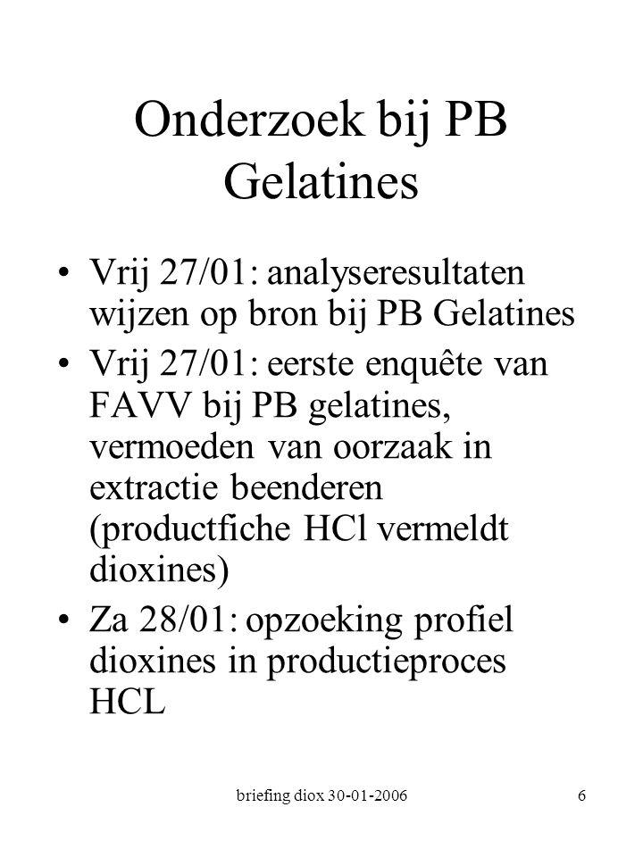 briefing diox 30-01-20066 Onderzoek bij PB Gelatines Vrij 27/01: analyseresultaten wijzen op bron bij PB Gelatines Vrij 27/01: eerste enquête van FAVV bij PB gelatines, vermoeden van oorzaak in extractie beenderen (productfiche HCl vermeldt dioxines) Za 28/01: opzoeking profiel dioxines in productieproces HCL