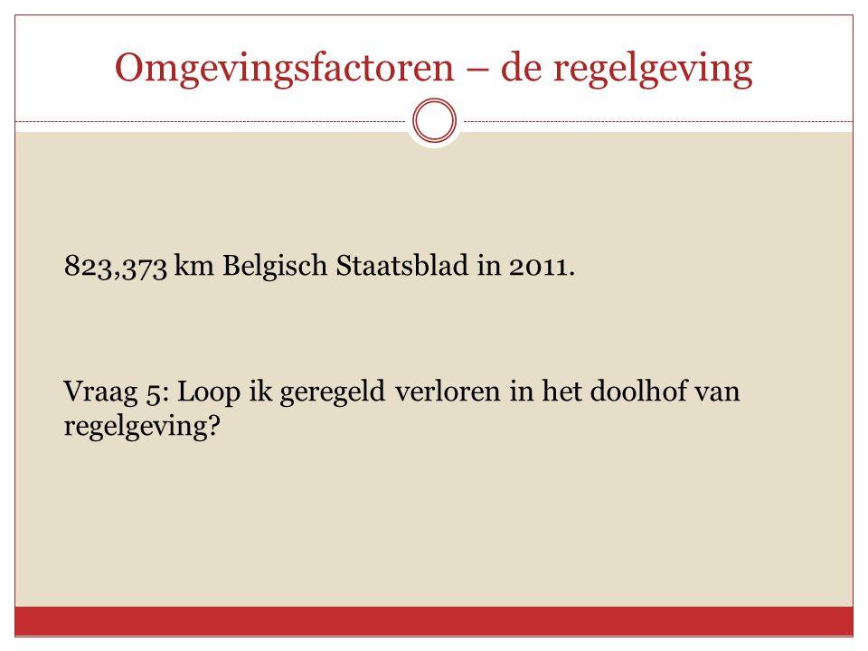 Omgevingsfactoren – de regelgeving 823,373 km Belgisch Staatsblad in 2011. Vraag 5: Loop ik geregeld verloren in het doolhof van regelgeving?