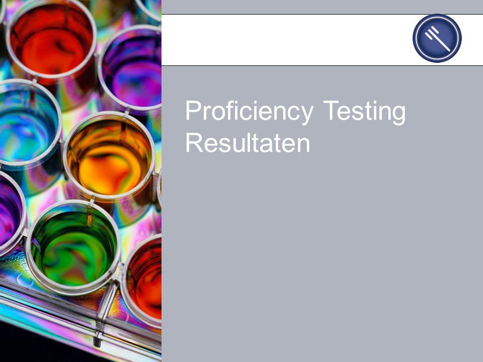 Proficiency Testing Resultaten