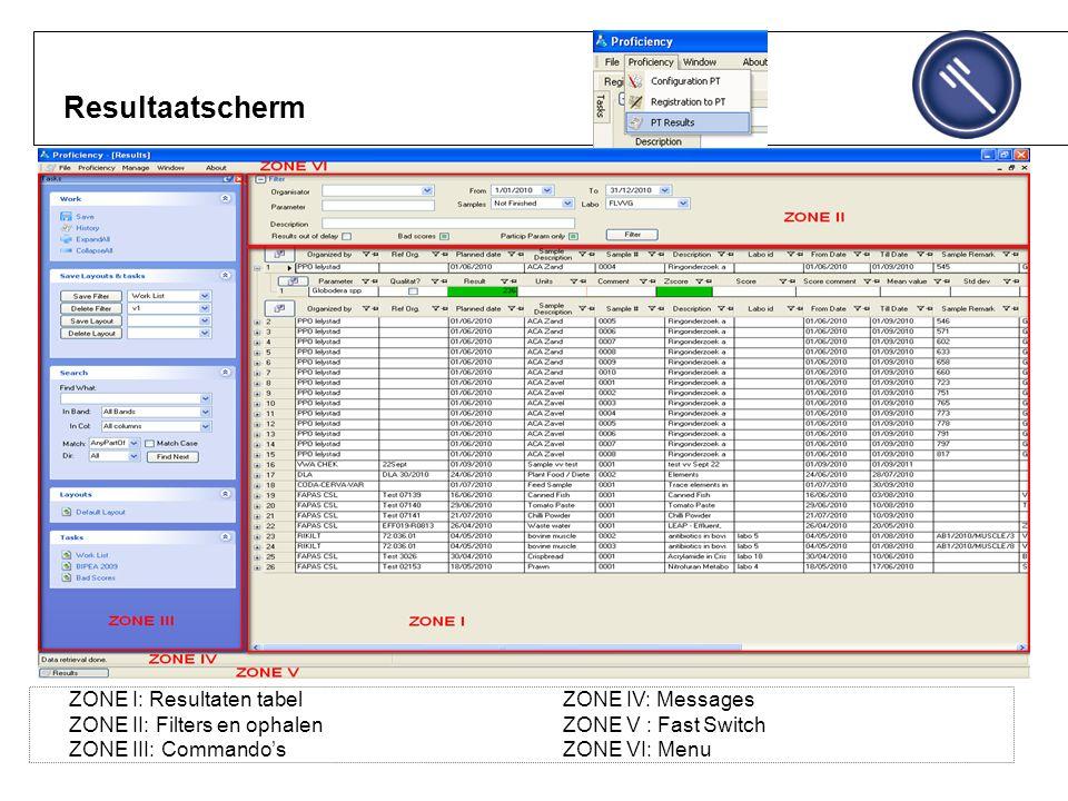 Resultaatscherm ZONE I: Resultaten tabelZONE IV: Messages ZONE II: Filters en ophalenZONE V : Fast Switch ZONE III: Commando'sZONE VI: Menu