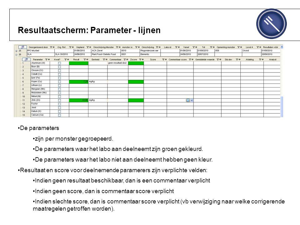 Resultaatscherm: Parameter - lijnen De parameters zijn per monster gegroepeerd.