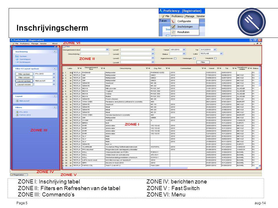 aug-14Page 5 Inschrijvingscherm ZONE I: Inschrijving tabelZONE IV: berichten zone ZONE II: Filters en Refreshen van de tabel ZONE V : Fast Switch ZONE III: Commando's ZONE VI: Menu