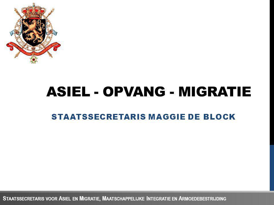 ASIEL - OPVANG - MIGRATIE STAATSSECRETARIS MAGGIE DE BLOCK S TAATSSECRETARIS VOOR A SIEL EN M IGRATIE, M AATSCHAPPELIJKE I NTEGRATIE EN A RMOEDE  BES