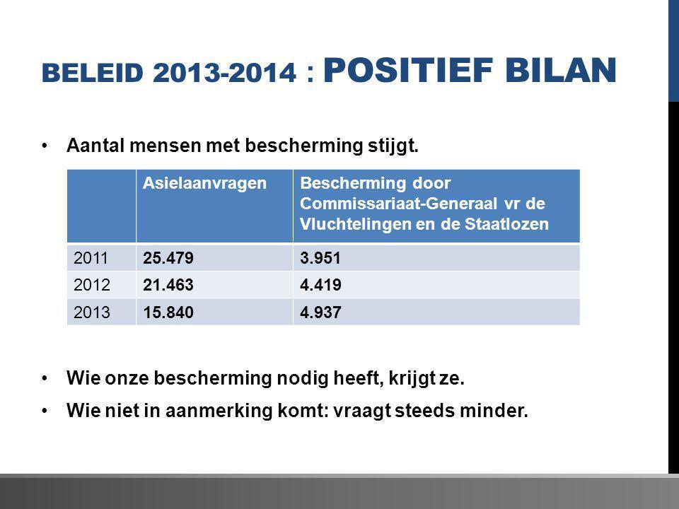 BELEID 2013-2014 : POSITIEF BILAN Aantal mensen met bescherming stijgt. Wie onze bescherming nodig heeft, krijgt ze. Wie niet in aanmerking komt: vraa