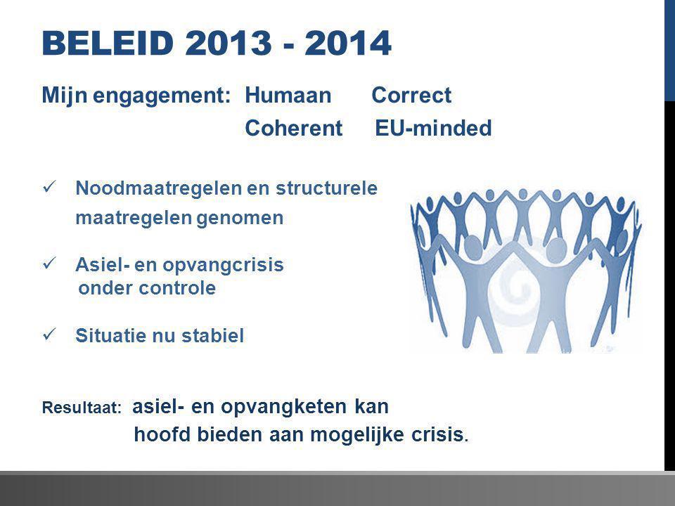 BELEID 2013 - 2014 Mijn engagement: Humaan Correct Coherent EU-minded Noodmaatregelen en structurele maatregelen genomen Asiel- en opvangcrisis onder