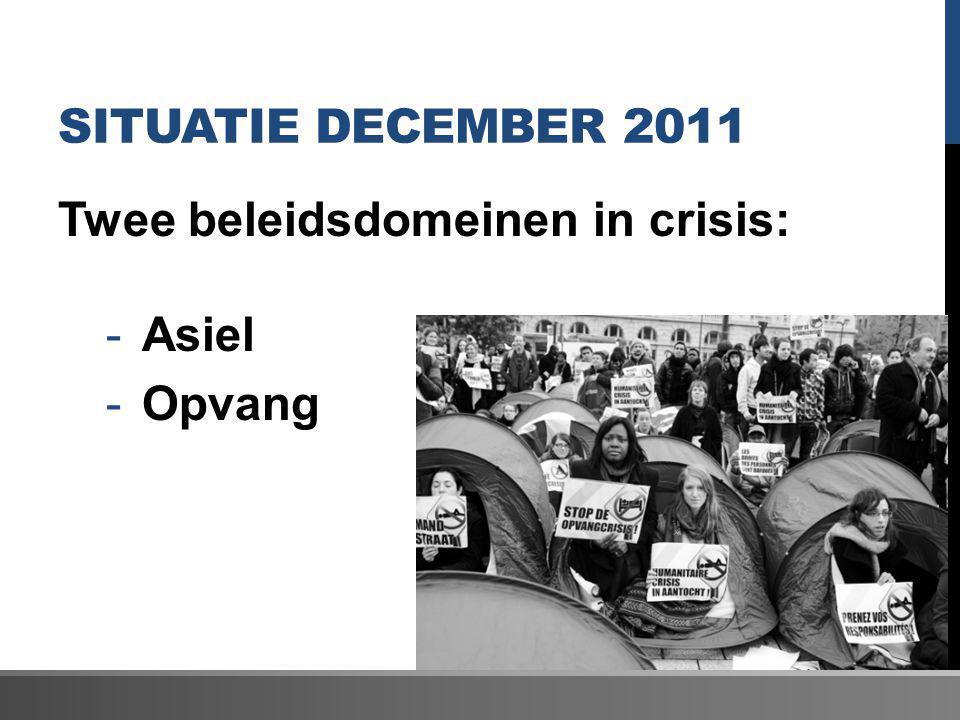 SITUATIE DECEMBER 2011 Twee beleidsdomeinen in crisis: -Asiel -Opvang