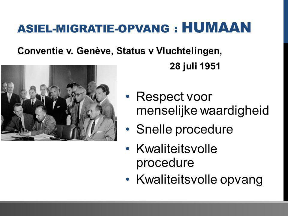 ASIEL-MIGRATIE-OPVANG : HUMAAN Conventie v. Genève, Status v Vluchtelingen, 28 juli 1951 Respect voor menselijke waardigheid Snelle procedure Kwalitei