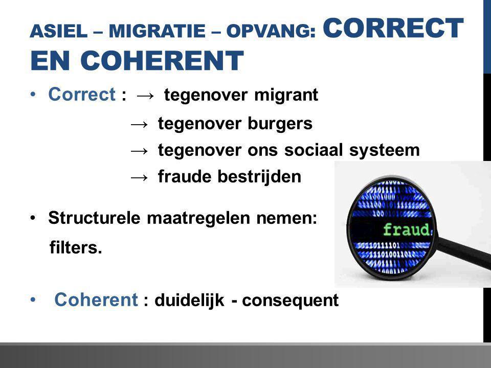 ASIEL – MIGRATIE – OPVANG: CORRECT EN COHERENT Correct : → tegenover migrant → tegenover burgers → tegenover ons sociaal systeem → fraude bestrijden S