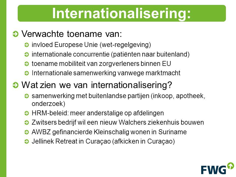 Verwachte toename van: invloed Europese Unie (wet-regelgeving) internationale concurrentie (patiënten naar buitenland) toename mobiliteit van zorgverleners binnen EU Internationale samenwerking vanwege marktmacht Wat zien we van internationalisering.