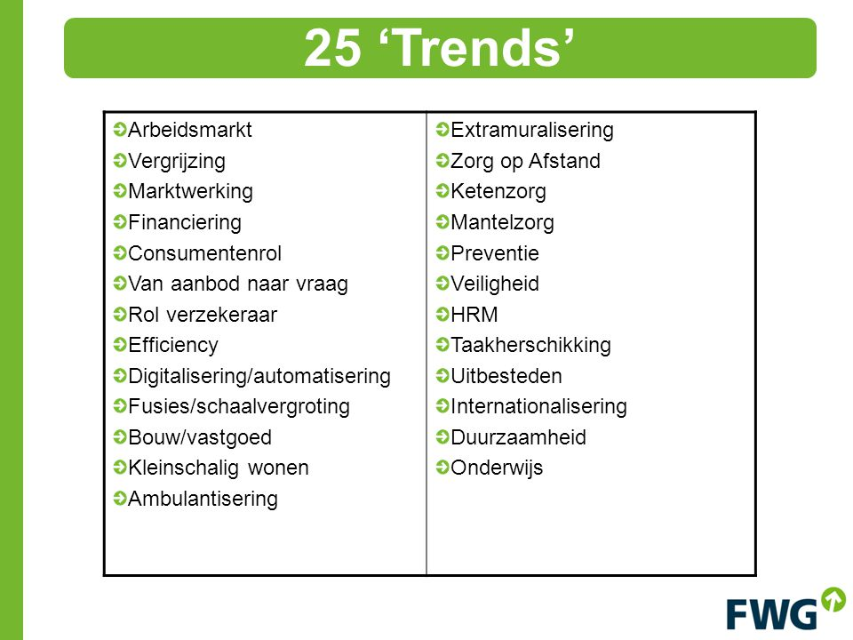 25 'Trends' Arbeidsmarkt Vergrijzing Marktwerking Financiering Consumentenrol Van aanbod naar vraag Rol verzekeraar Efficiency Digitalisering/automati