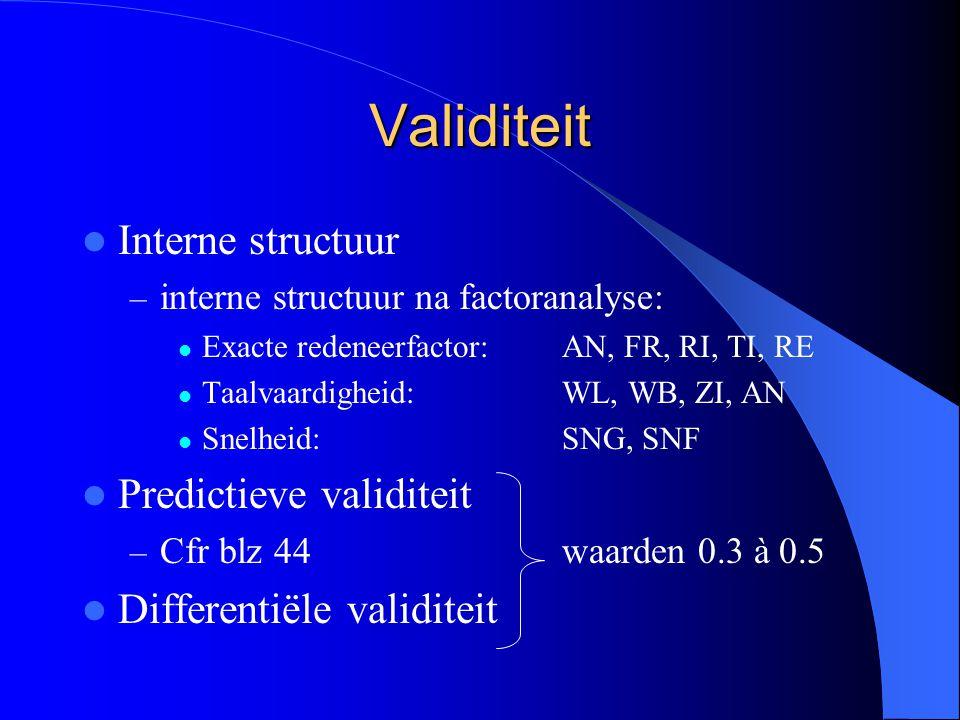 Validiteit Interne structuur – interne structuur na factoranalyse: Exacte redeneerfactor:AN, FR, RI, TI, RE Taalvaardigheid:WL, WB, ZI, AN Snelheid:SN