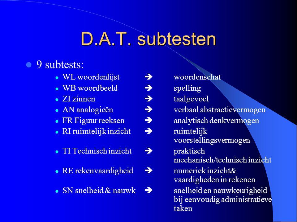 D.A.T. subtesten 9 subtests: WL woordenlijst  woordenschat WB woordbeeld  spelling ZI zinnen  taalgevoel AN analogieën  verbaal abstractievermogen