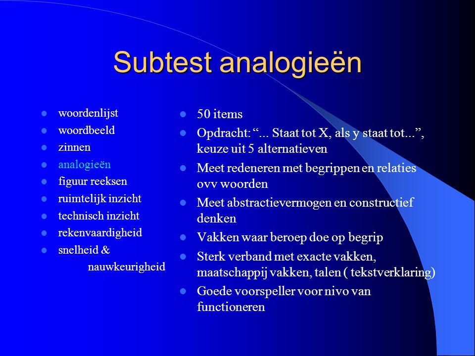 Subtest analogieën woordenlijst woordbeeld zinnen analogieën figuur reeksen ruimtelijk inzicht technisch inzicht rekenvaardigheid snelheid & nauwkeuri