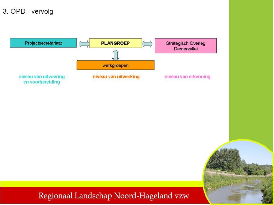 -Natuurrichtplan Demervallei tussen Diest en Aarschot -Diest en Aarschot: -afbakening kleinstedelijk gebied -strategische projecten stationsomgeving -Laak project en Demer door Diest -ABC Demervallei 4.