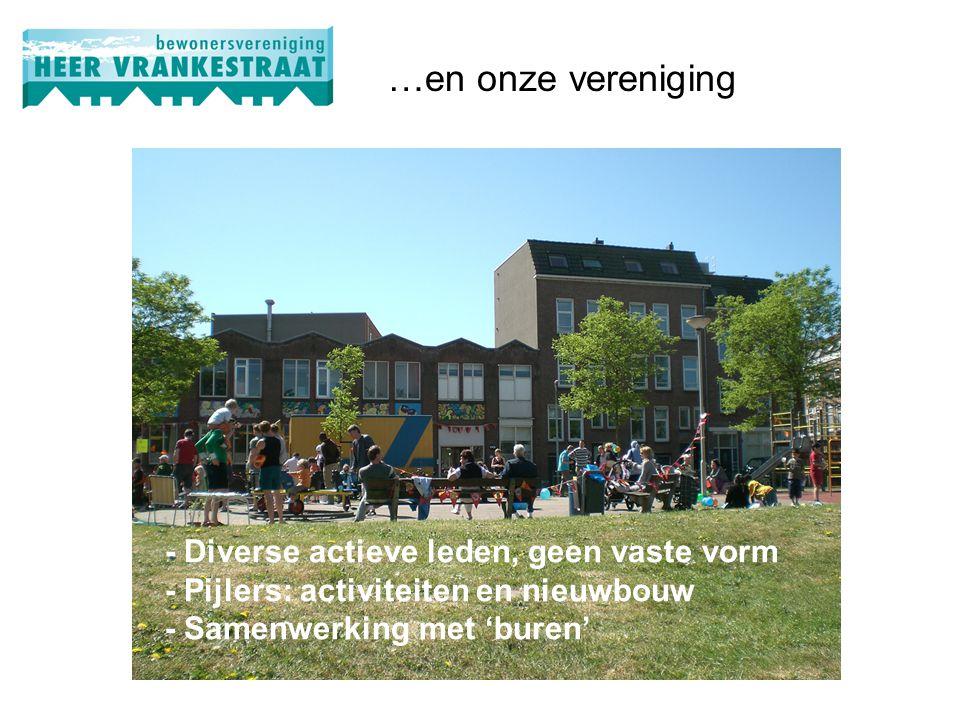…en onze vereniging - Diverse actieve leden, geen vaste vorm - Pijlers: activiteiten en nieuwbouw - Samenwerking met 'buren'