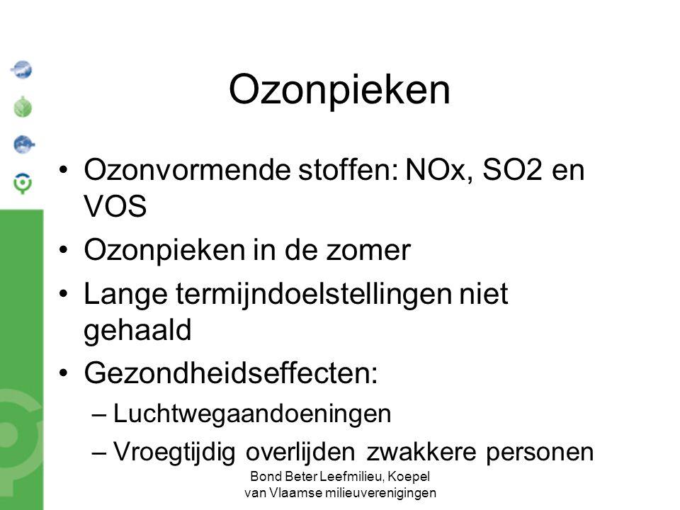 Bond Beter Leefmilieu, Koepel van Vlaamse milieuverenigingen Ozonpieken Ozonvormende stoffen: NOx, SO2 en VOS Ozonpieken in de zomer Lange termijndoel