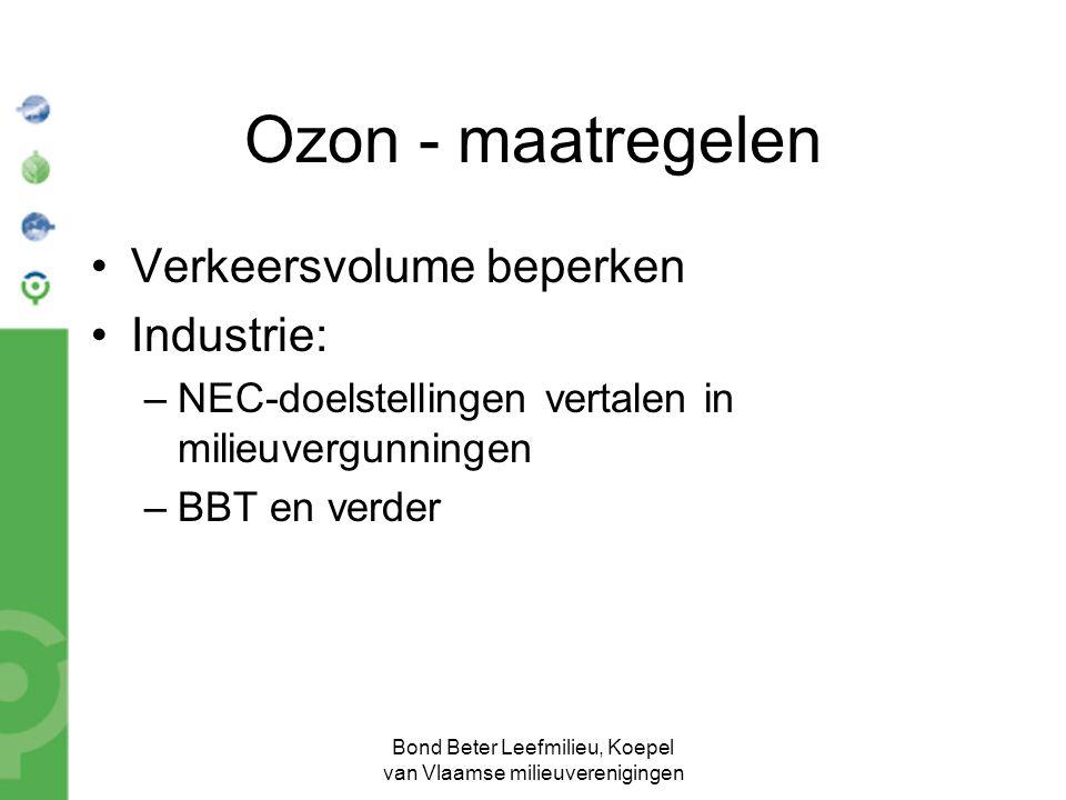 Bond Beter Leefmilieu, Koepel van Vlaamse milieuverenigingen Ozon - maatregelen Verkeersvolume beperken Industrie: –NEC-doelstellingen vertalen in milieuvergunningen –BBT en verder