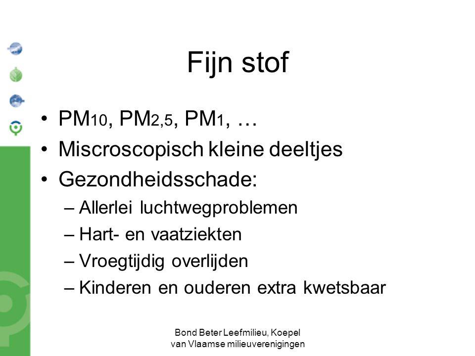 Bond Beter Leefmilieu, Koepel van Vlaamse milieuverenigingen Fijn stof PM 10, PM 2,5, PM 1, … Miscroscopisch kleine deeltjes Gezondheidsschade: –Aller