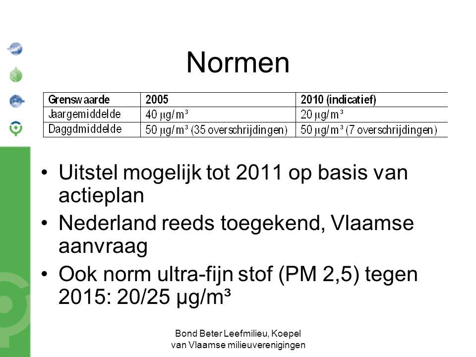 Bond Beter Leefmilieu, Koepel van Vlaamse milieuverenigingen Normen Uitstel mogelijk tot 2011 op basis van actieplan Nederland reeds toegekend, Vlaamse aanvraag Ook norm ultra-fijn stof (PM 2,5) tegen 2015: 20/25 µg/m³