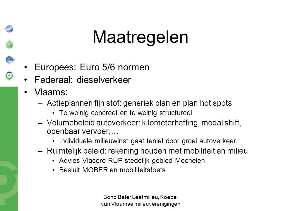 Bond Beter Leefmilieu, Koepel van Vlaamse milieuverenigingen Maatregelen Europees: Euro 5/6 normen Federaal: dieselverkeer Vlaams: –Actieplannen fijn