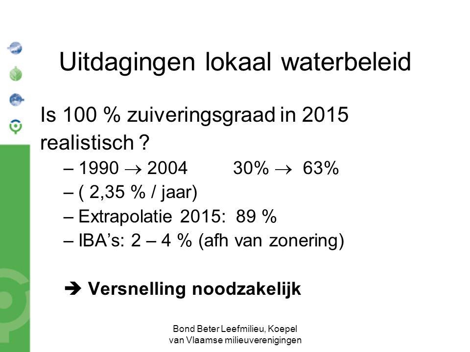Bond Beter Leefmilieu, Koepel van Vlaamse milieuverenigingen Uitdagingen lokaal waterbeleid Is 100 % zuiveringsgraad in 2015 realistisch ? –1990  200