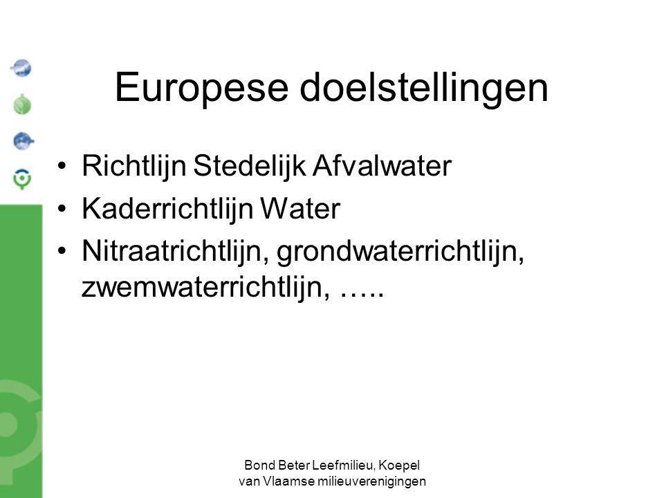 Bond Beter Leefmilieu, Koepel van Vlaamse milieuverenigingen Europese doelstellingen Richtlijn Stedelijk Afvalwater Kaderrichtlijn Water Nitraatrichtl