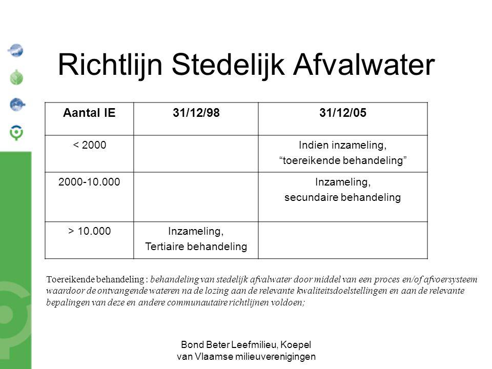 """Bond Beter Leefmilieu, Koepel van Vlaamse milieuverenigingen Richtlijn Stedelijk Afvalwater Aantal IE31/12/9831/12/05 < 2000Indien inzameling, """"toerei"""