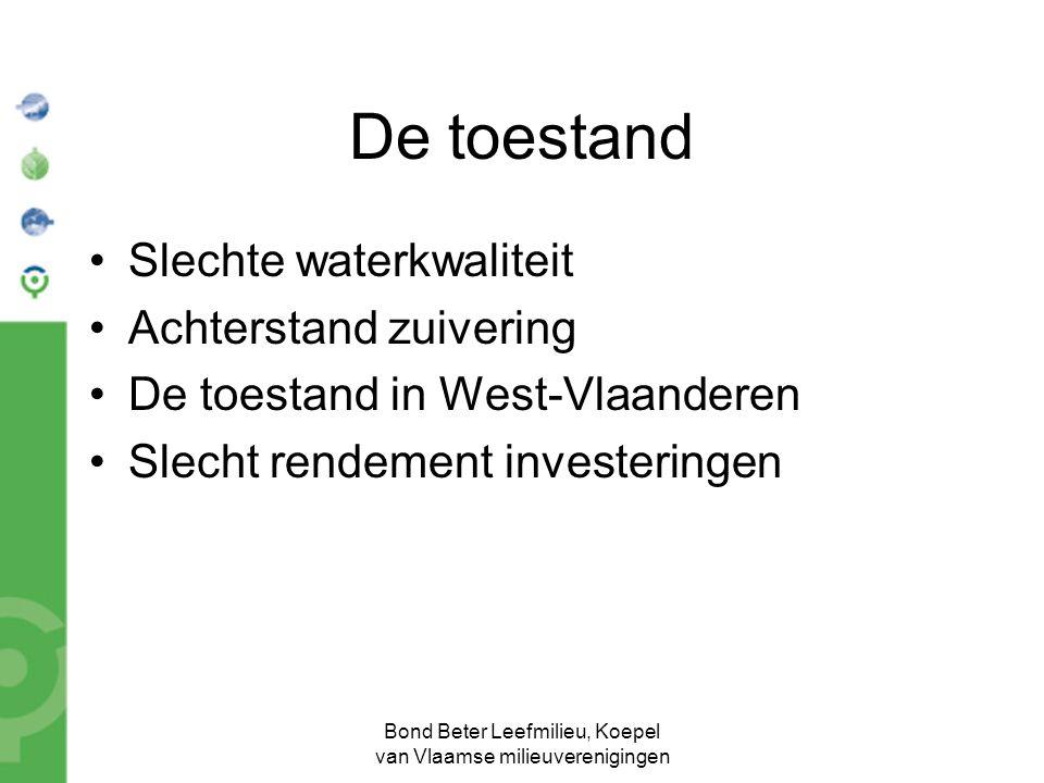 Bond Beter Leefmilieu, Koepel van Vlaamse milieuverenigingen De toestand Slechte waterkwaliteit Achterstand zuivering De toestand in West-Vlaanderen S