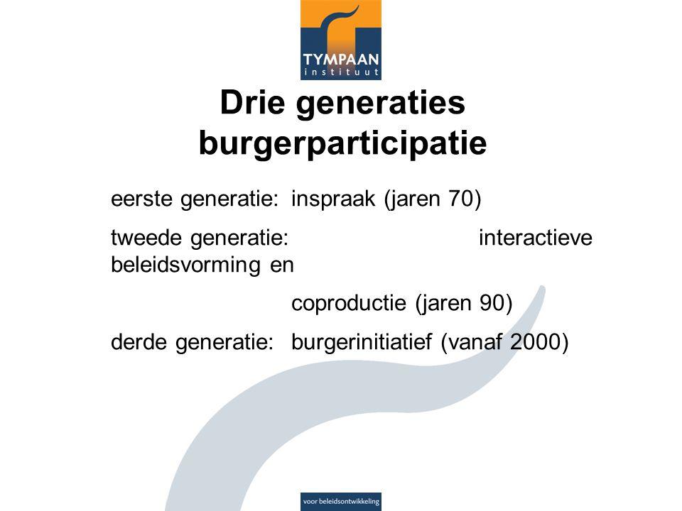 Drie generaties burgerparticipatie eerste generatie: inspraak (jaren 70) tweede generatie: interactieve beleidsvorming en coproductie (jaren 90) derde