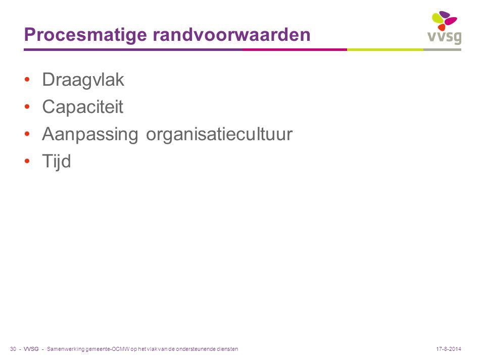 VVSG - Procesmatige randvoorwaarden Draagvlak Capaciteit Aanpassing organisatiecultuur Tijd Samenwerking gemeente-OCMW op het vlak van de ondersteunen