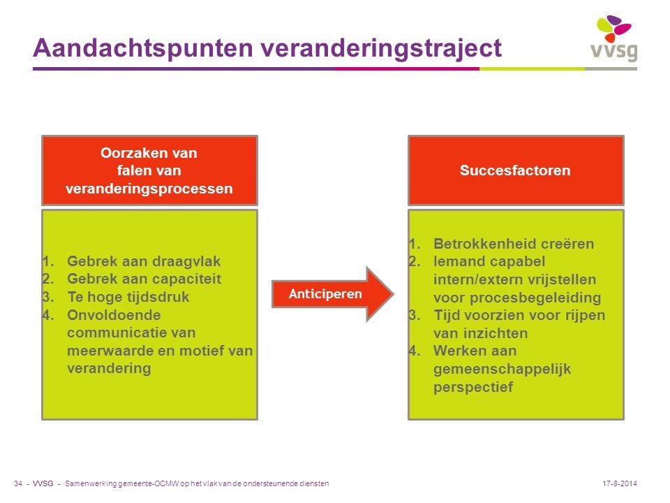 VVSG - Aandachtspunten veranderingstraject Samenwerking gemeente-OCMW op het vlak van de ondersteunende diensten34 -17-8-2014 Oorzaken van falen van v