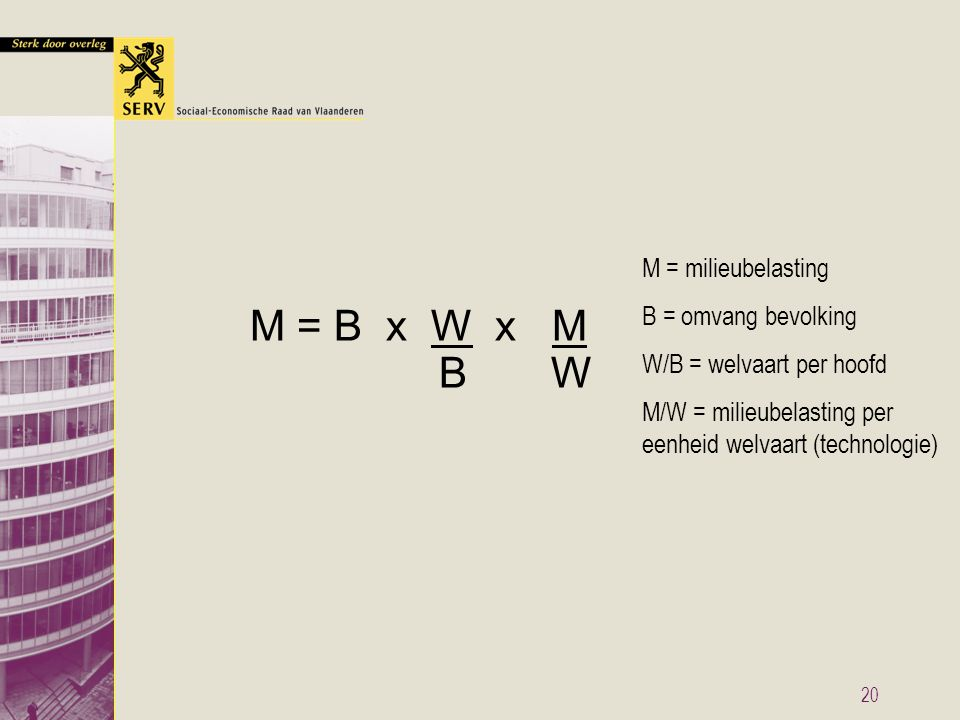 20 M = milieubelasting B = omvang bevolking W/B = welvaart per hoofd M/W = milieubelasting per eenheid welvaart (technologie) M = B x W x M B W