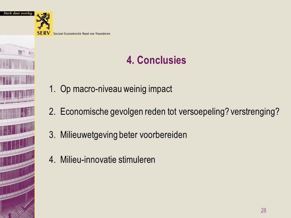 28 1. Op macro-niveau weinig impact 4. Conclusies 2.