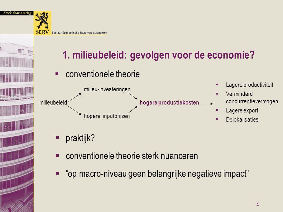 4 1. milieubeleid: gevolgen voor de economie.  conventionele theorie milieubeleid  praktijk.