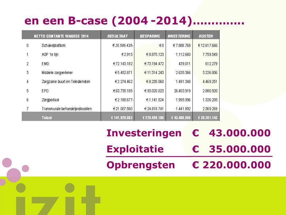 en een B-case (2004 -2014)………….. Investeringen€ 43.000.000 Exploitatie€ 35.000.000 Opbrengsten€ 220.000.000