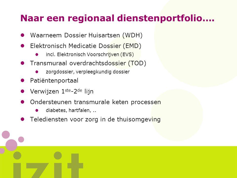Naar een regionaal dienstenportfolio…. lWaarneem Dossier Huisartsen (WDH) lElektronisch Medicatie Dossier (EMD) lincl. Elektronisch Voorschrijven (EVS
