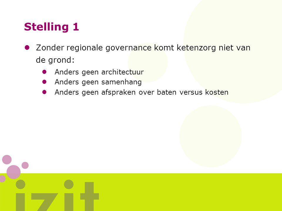 Stelling 1 lZonder regionale governance komt ketenzorg niet van de grond: lAnders geen architectuur lAnders geen samenhang lAnders geen afspraken over