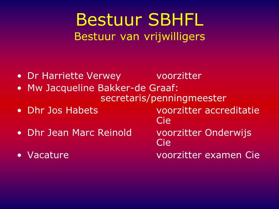 Opleiding Tijdpad LOI 2008 SBHFL Jaren 1998 Deltion Hoofden+ praktijkbegeleiders