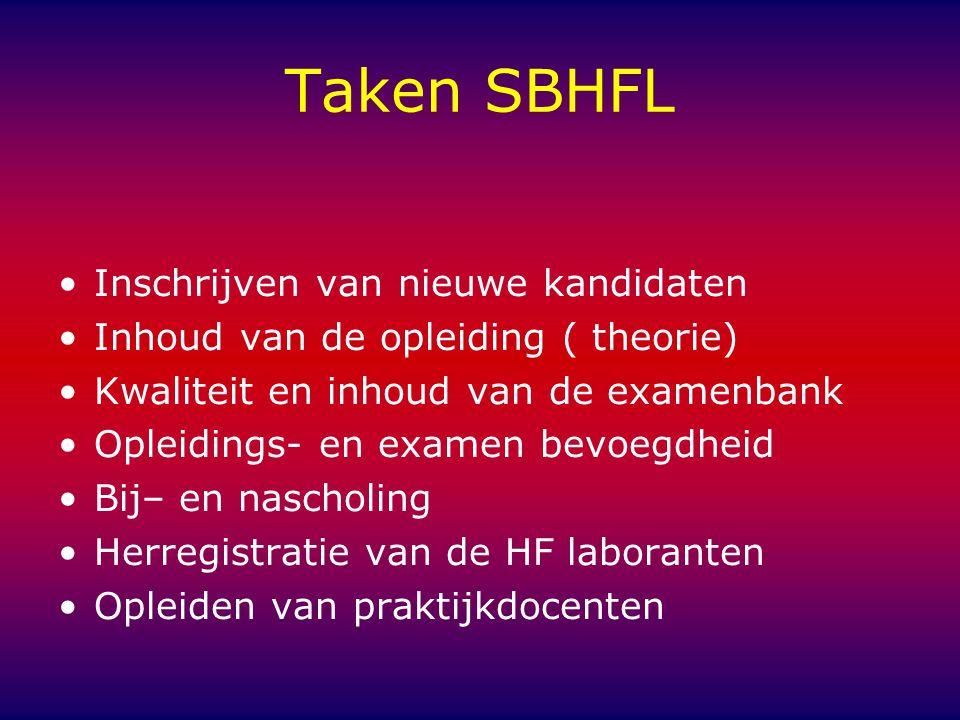 Taken SBHFL Inschrijven van nieuwe kandidaten Inhoud van de opleiding ( theorie) Kwaliteit en inhoud van de examenbank Opleidings- en examen bevoegdheid Bij– en nascholing Herregistratie van de HF laboranten Opleiden van praktijkdocenten