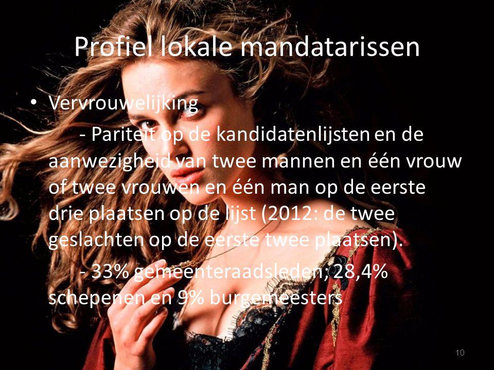 Profiel lokale mandatarissen Vervrouwelijking - Pariteit op de kandidatenlijsten en de aanwezigheid van twee mannen en één vrouw of twee vrouwen en éé